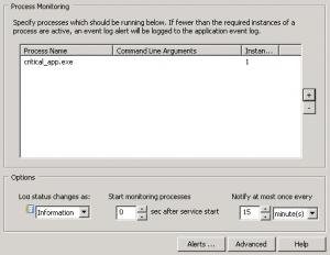 process monitoring