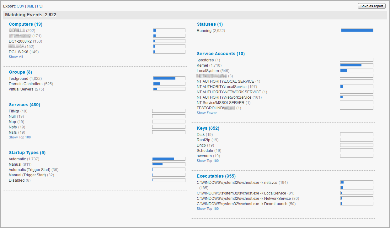 Service overview of all services installed in a domain / forest.