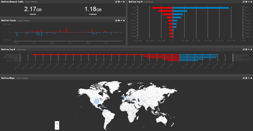 NetFlow Dashboard