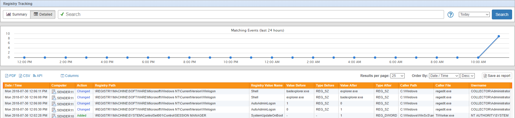Registry Tracking Details