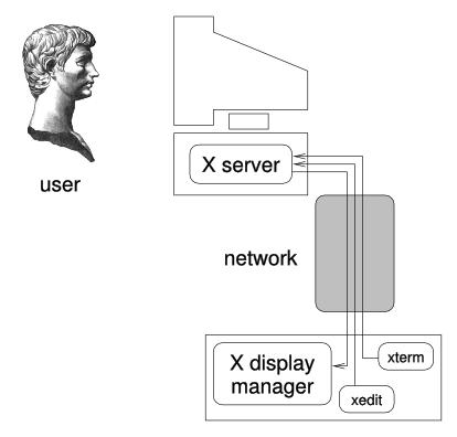 xming_xdm.jpg