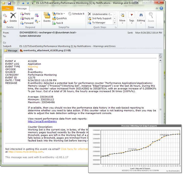 VMware ESXi Monitoring | EventSentry